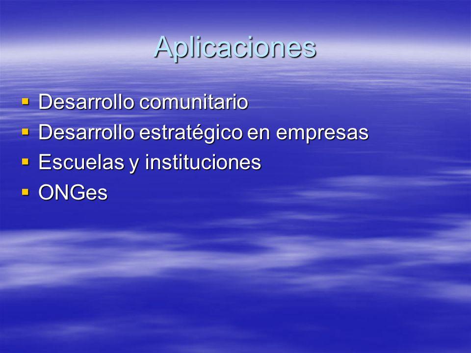Aplicaciones Desarrollo comunitario Desarrollo estratégico en empresas