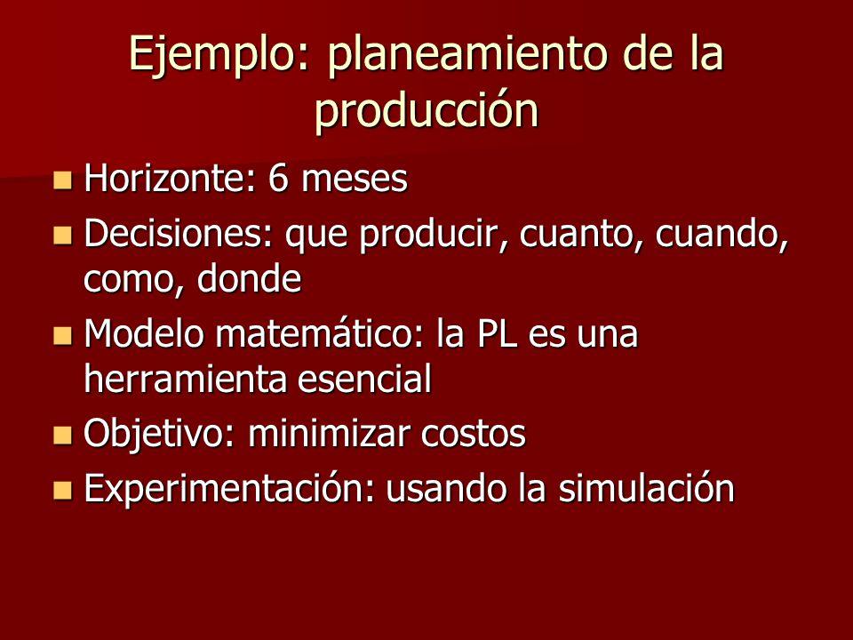 Ejemplo: planeamiento de la producción