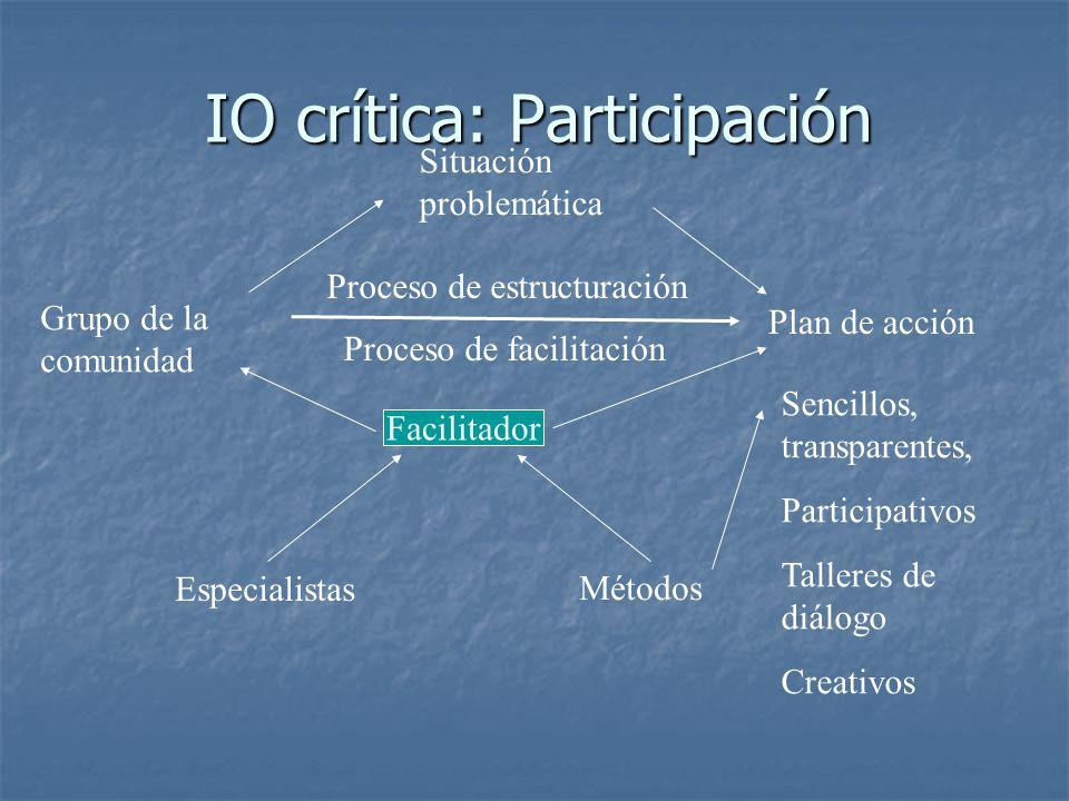 IO crítica: Participación