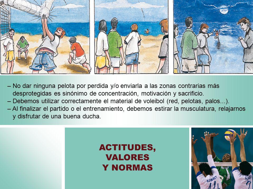 ACTITUDES, VALORES Y NORMAS
