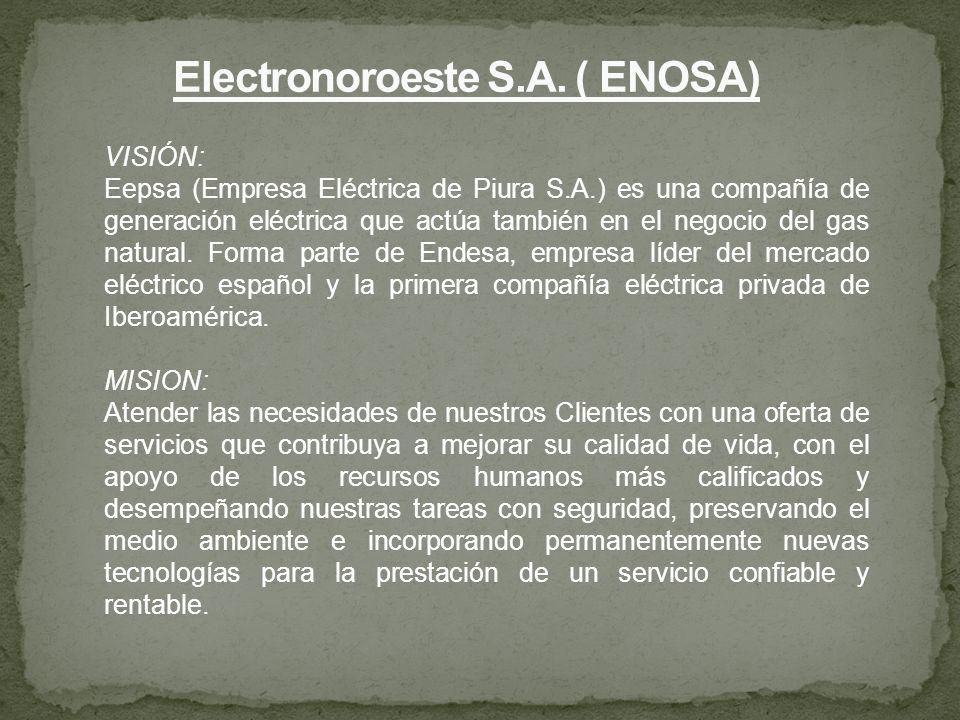 Electronoroeste S.A. ( ENOSA)