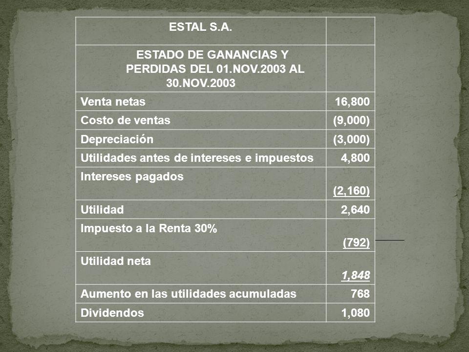 ESTAL S.A. ESTADO DE GANANCIAS Y. PERDIDAS DEL 01.NOV.2003 AL 30.NOV.2003. Venta netas. 16,800. Costo de ventas.