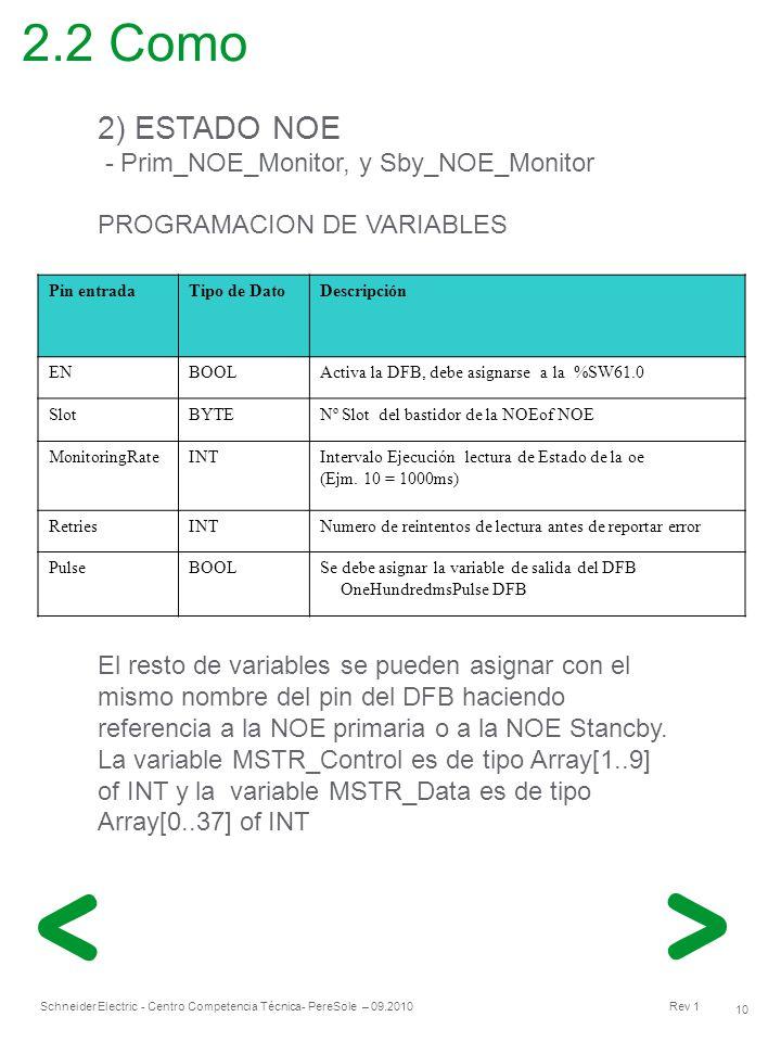 2.2 Como 2) ESTADO NOE - Prim_NOE_Monitor, y Sby_NOE_Monitor