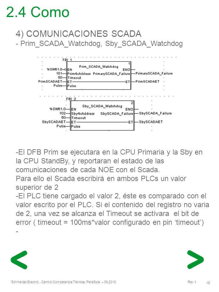 2.4 Como 4) COMUNICACIONES SCADA
