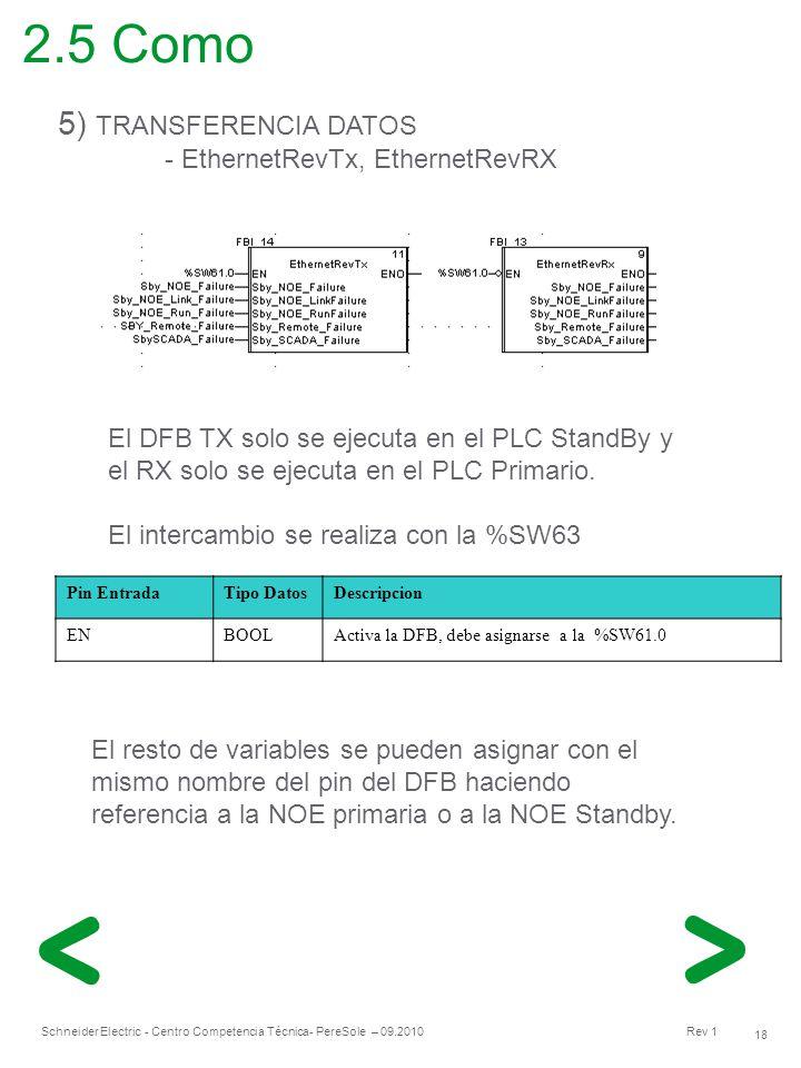 2.5 Como 5) TRANSFERENCIA DATOS - EthernetRevTx, EthernetRevRX