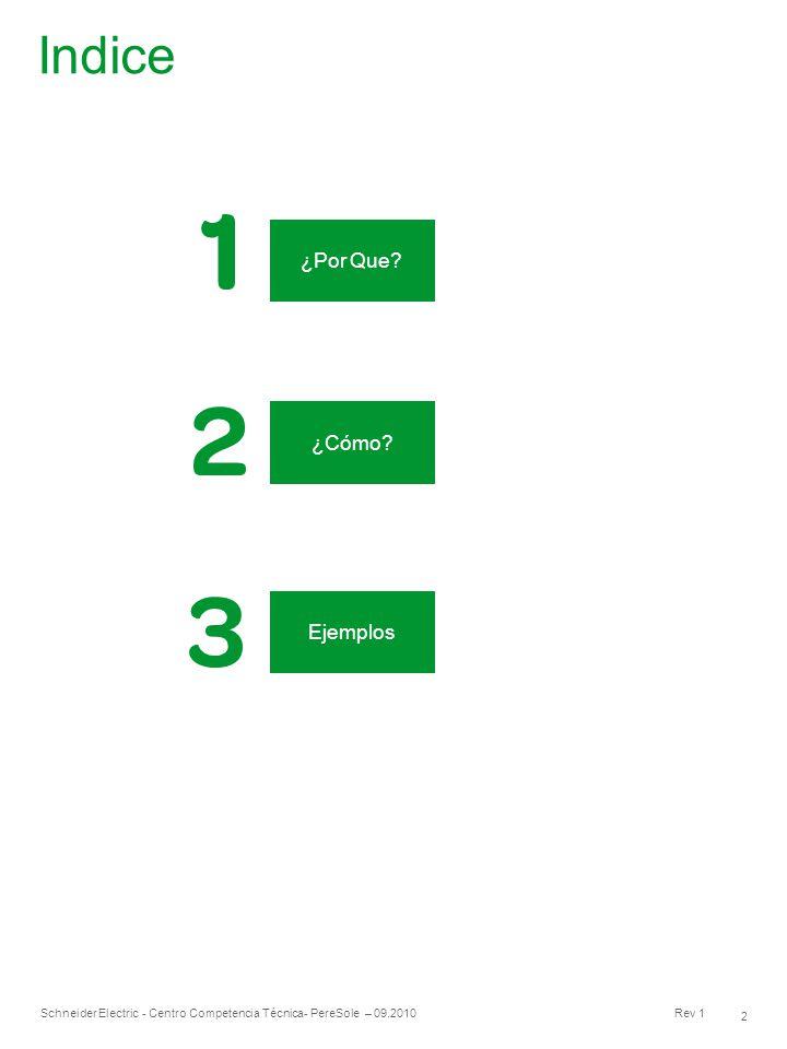 Indice ¿Por Que ¿Cómo Ejemplos