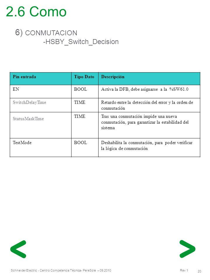2.6 Como 6) CONMUTACION -HSBY_Switch_Decision Pin entrada Tipo Dato