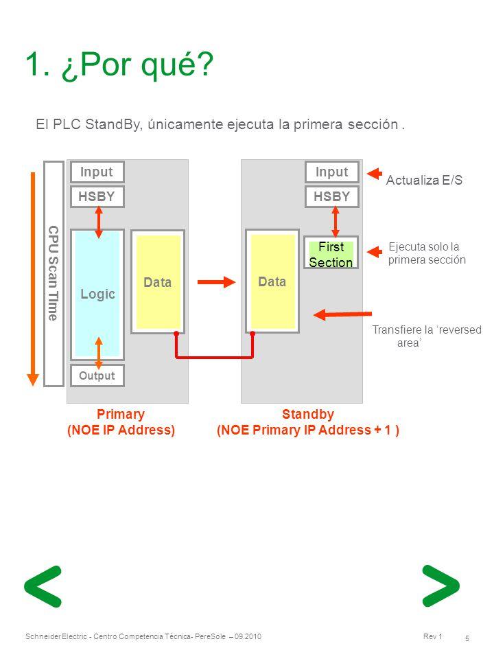 (NOE Primary IP Address + 1 )