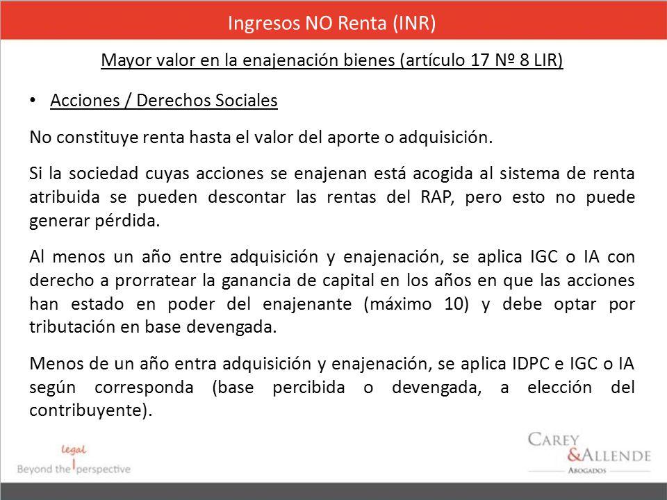 Ingresos NO Renta (INR)