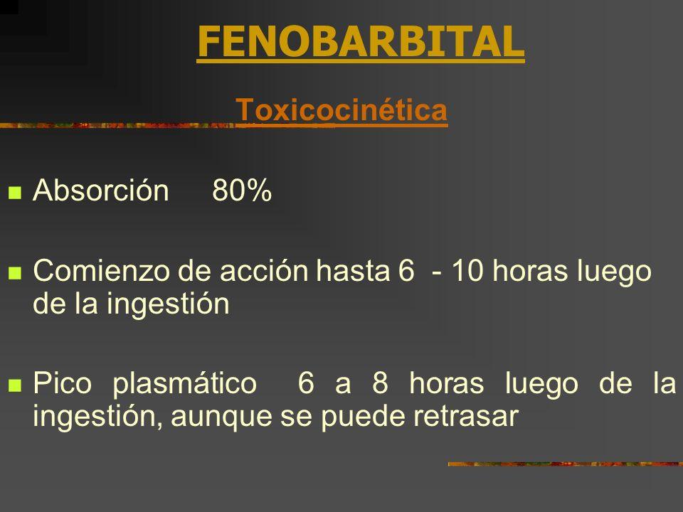 FENOBARBITAL Toxicocinética Absorción 80%