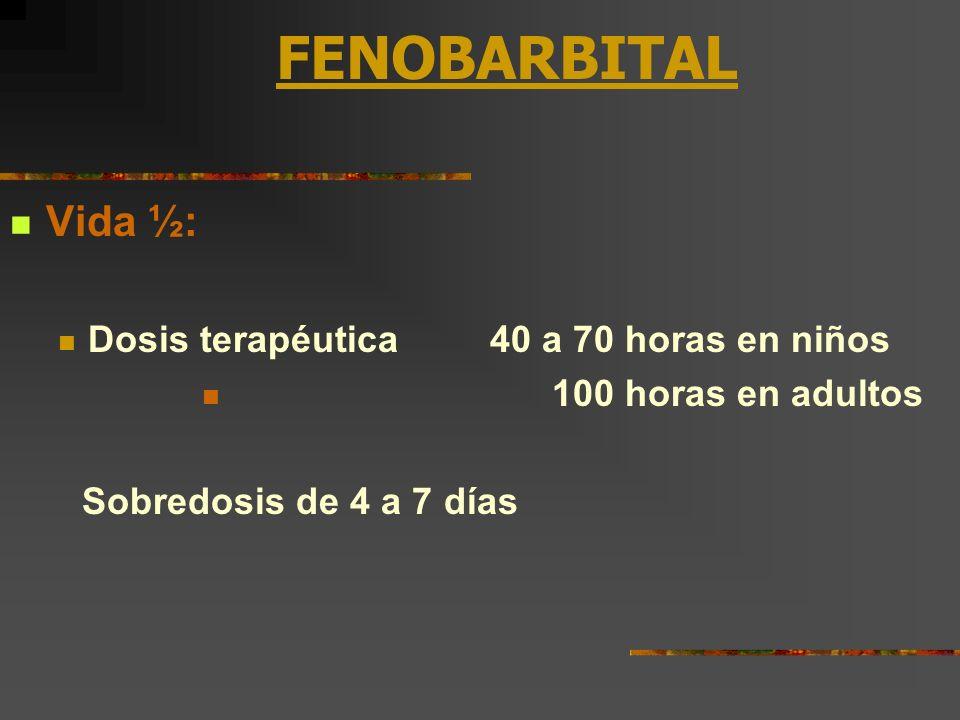 FENOBARBITAL Vida ½: Dosis terapéutica 40 a 70 horas en niños