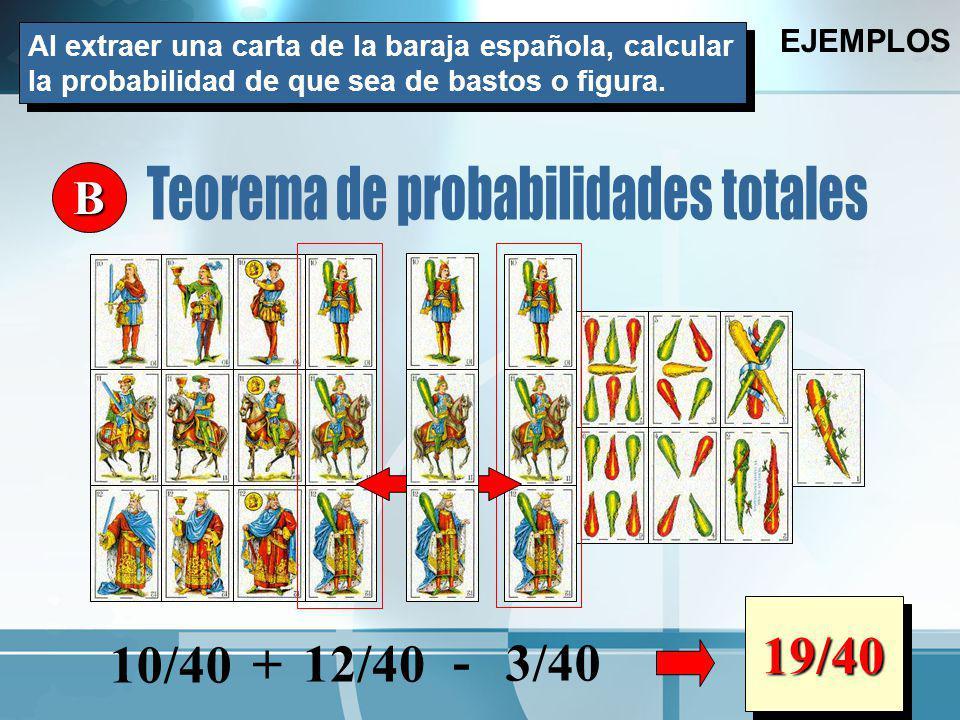 Teorema de probabilidades totales