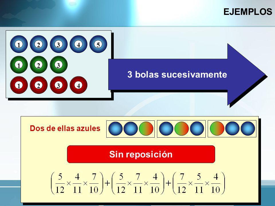 EJEMPLOS 3 bolas sucesivamente Todas azules Con reposición