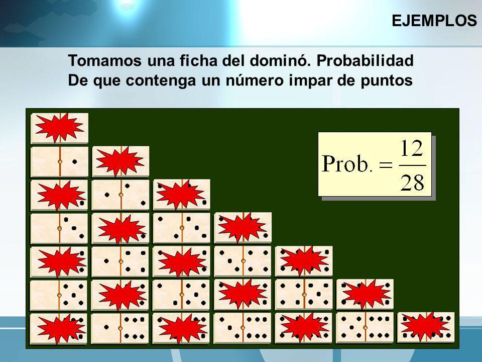 EJEMPLOS Tomamos una ficha del dominó. Probabilidad De que contenga un número impar de puntos