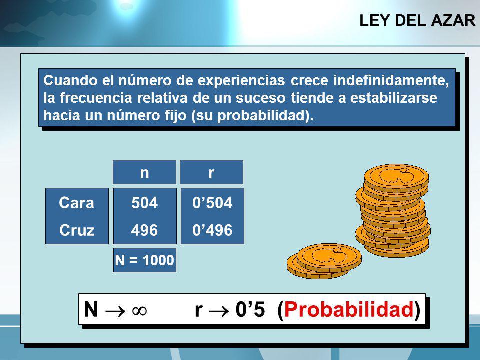 N   r  0'5 (Probabilidad)
