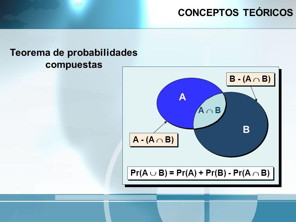 Teorema de probabilidades