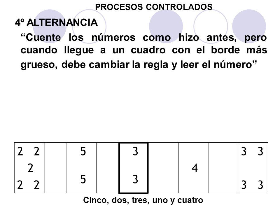 PROCESOS CONTROLADOS 4º ALTERNANCIA.