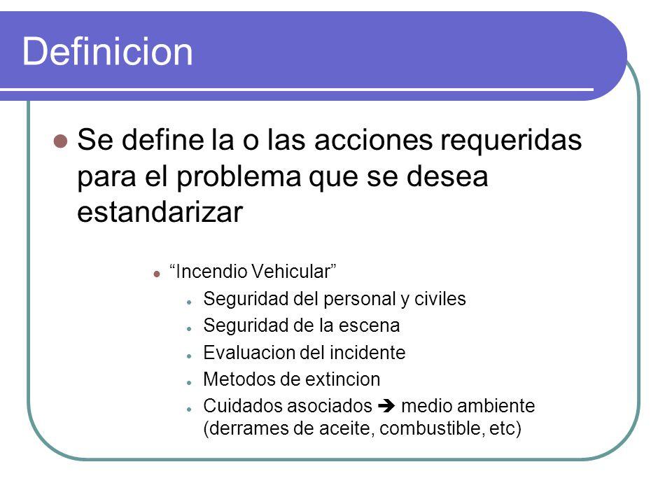 Definicion Se define la o las acciones requeridas para el problema que se desea estandarizar. Incendio Vehicular
