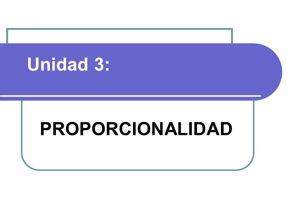 Unidad 3: PROPORCIONALIDAD