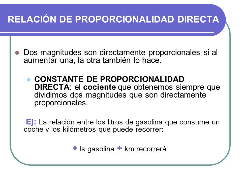 RELACIÓN DE PROPORCIONALIDAD DIRECTA