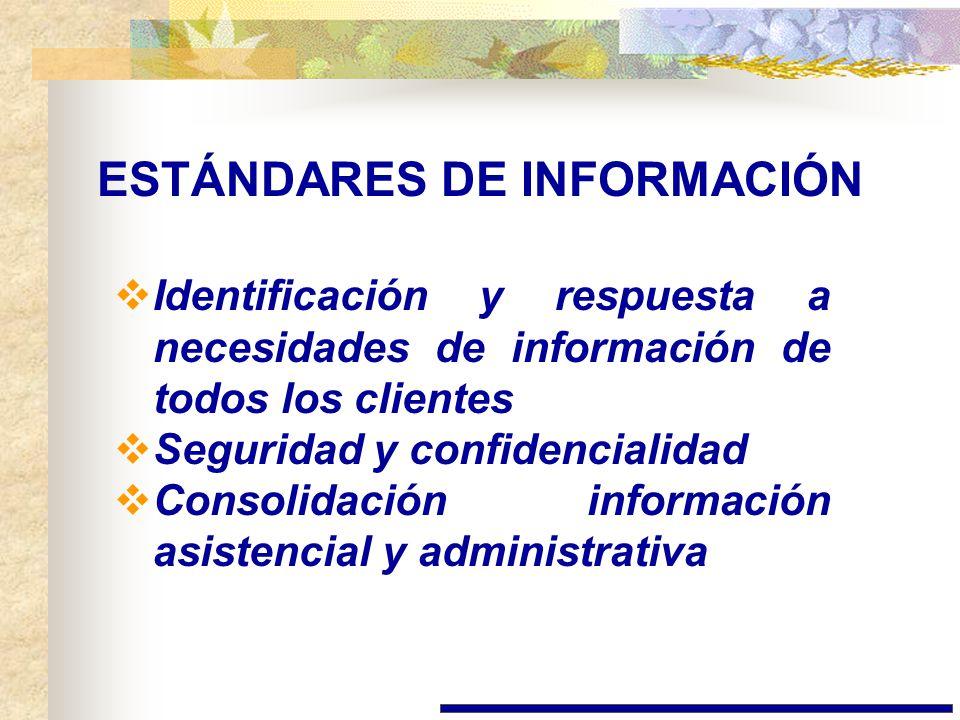ESTÁNDARES DE INFORMACIÓN