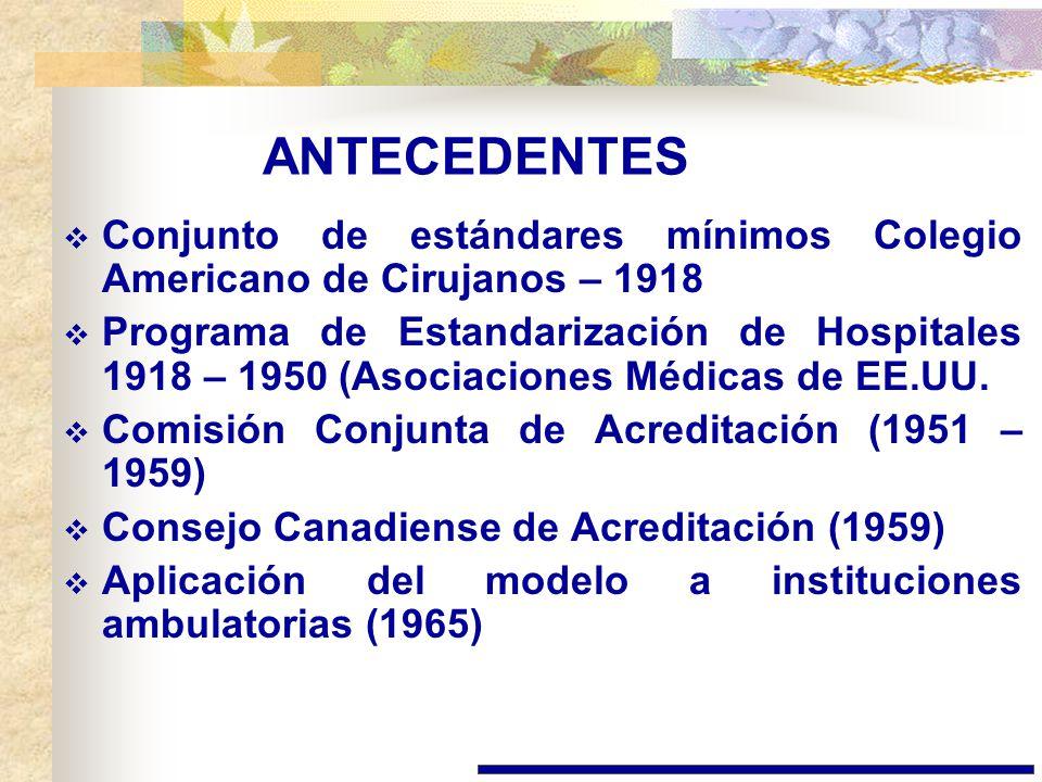 ANTECEDENTES Conjunto de estándares mínimos Colegio Americano de Cirujanos – 1918.