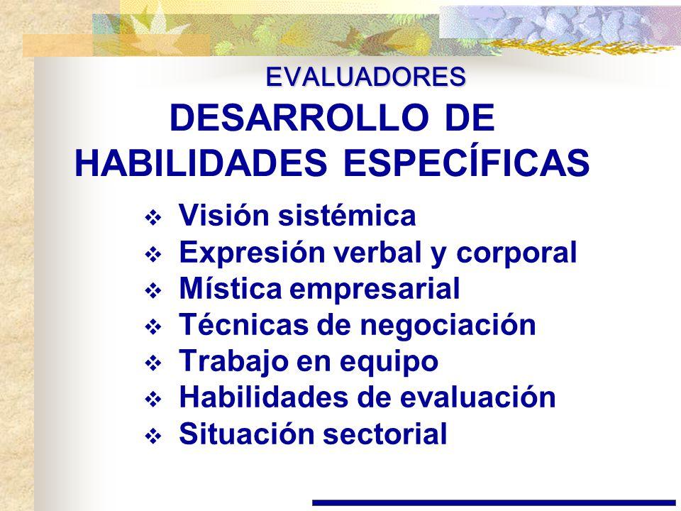 DESARROLLO DE HABILIDADES ESPECÍFICAS