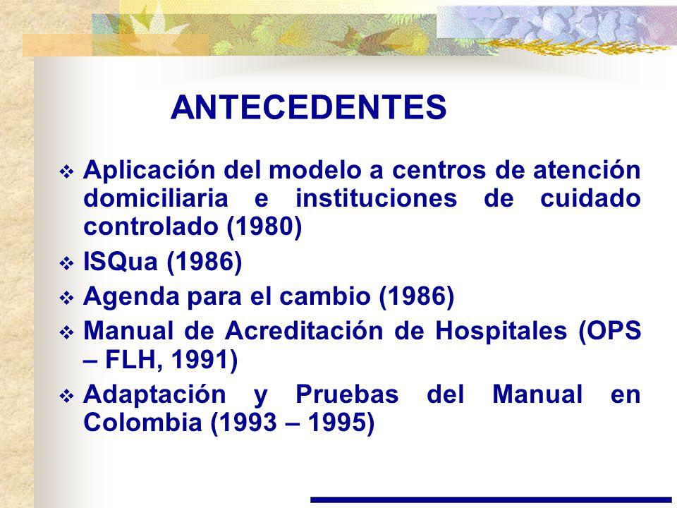 ANTECEDENTES Aplicación del modelo a centros de atención domiciliaria e instituciones de cuidado controlado (1980)