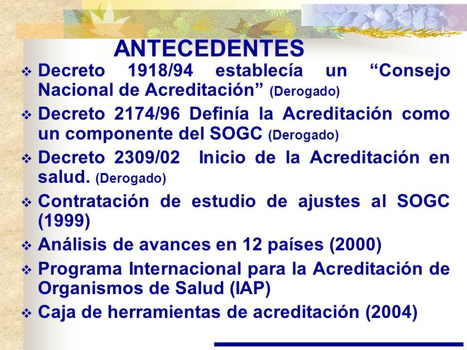 ANTECEDENTES Decreto 1918/94 establecía un Consejo Nacional de Acreditación (Derogado)