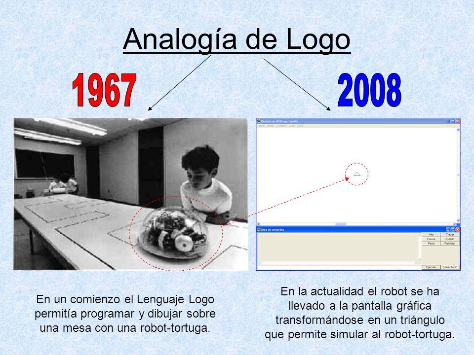 Analogía de Logo 1967. 2008.