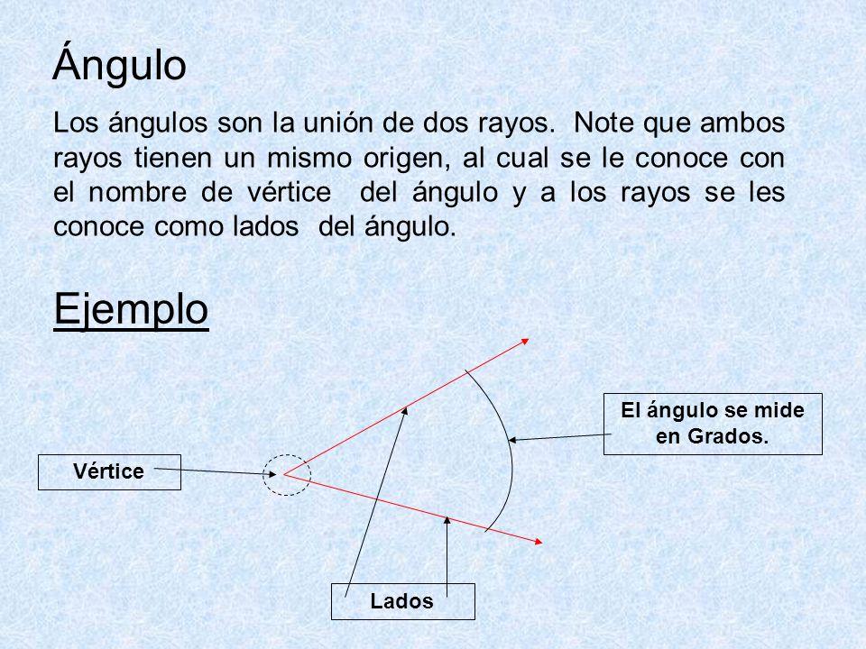 El ángulo se mide en Grados.