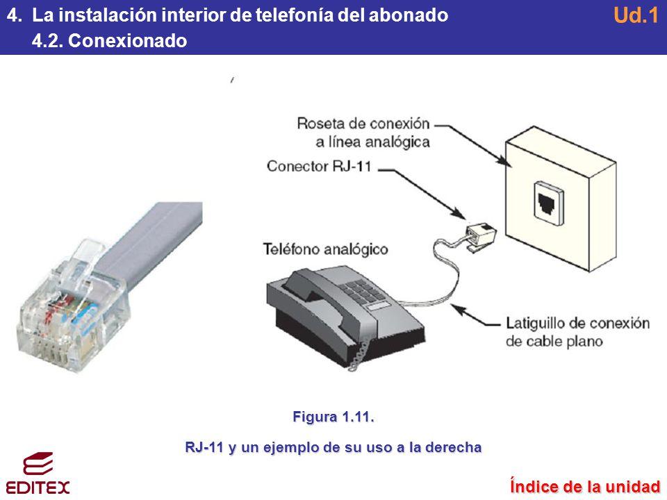RJ-11 y un ejemplo de su uso a la derecha