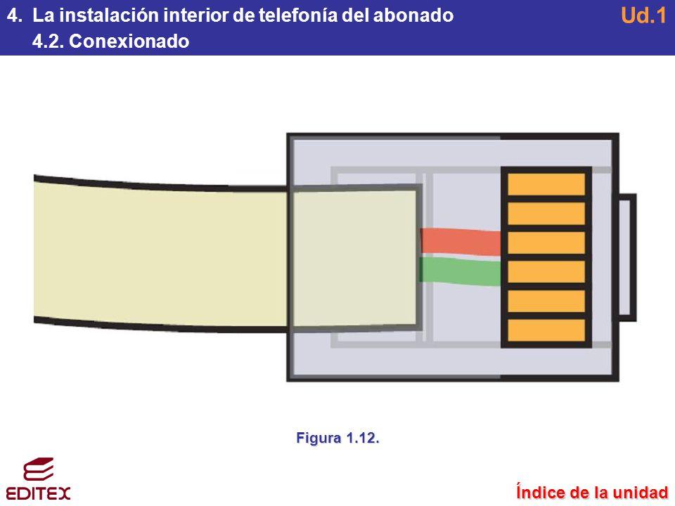 Ud.1 La instalación interior de telefonía del abonado 4.2. Conexionado
