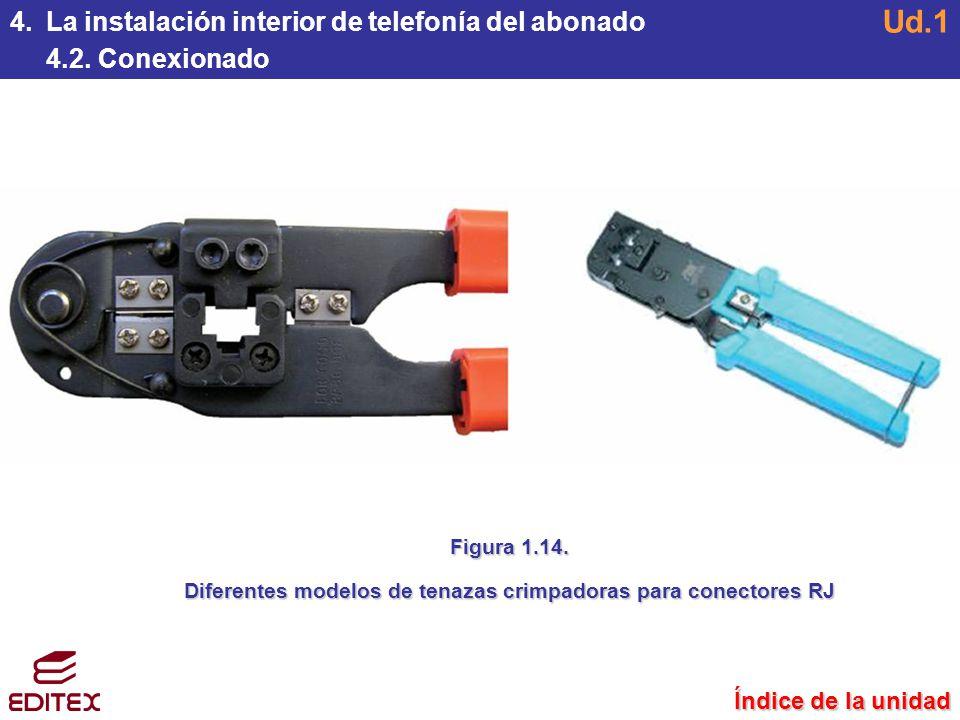 Diferentes modelos de tenazas crimpadoras para conectores RJ