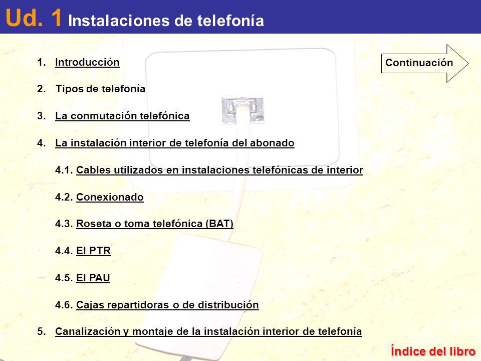 Ud. 1 Instalaciones de telefonía