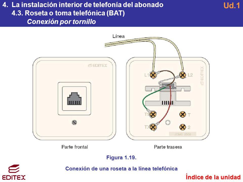 Conexión de una roseta a la línea telefónica