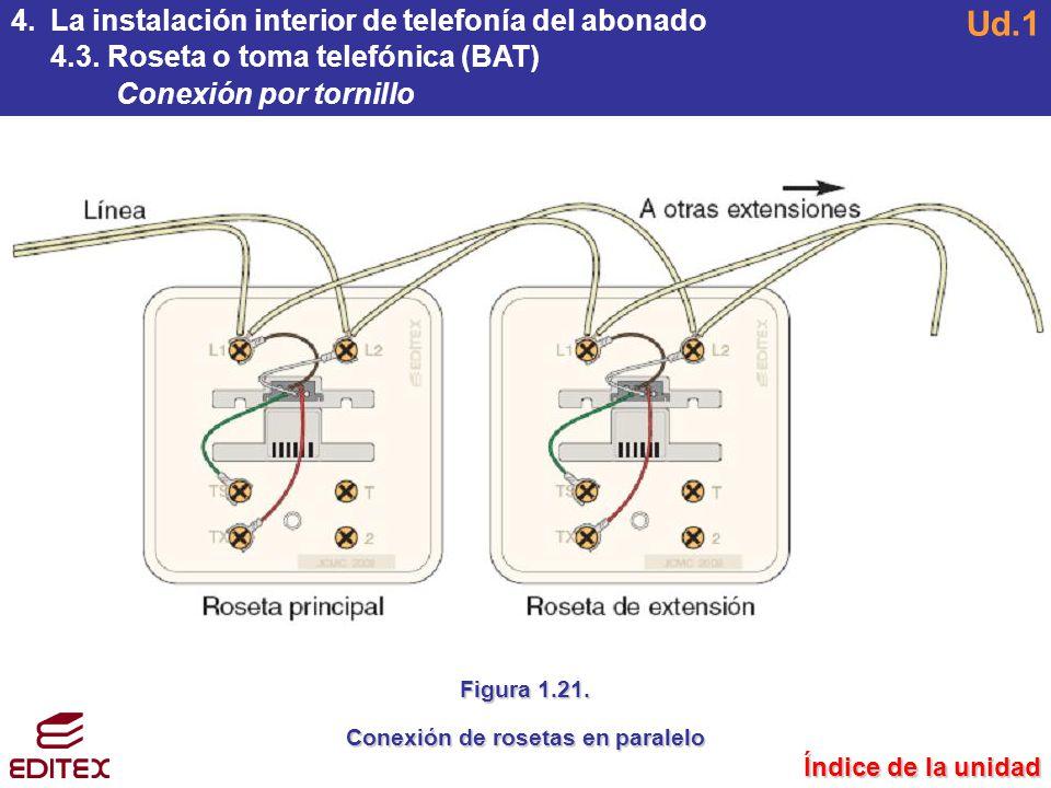 Conexión de rosetas en paralelo