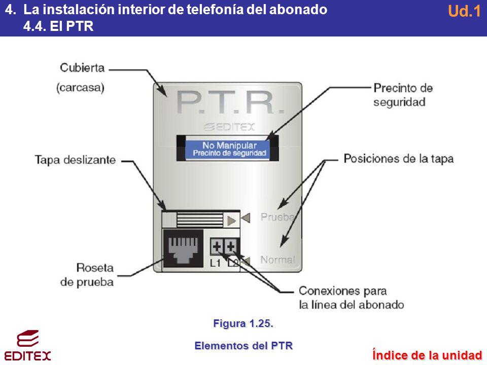 Ud.1 La instalación interior de telefonía del abonado 4.4. El PTR