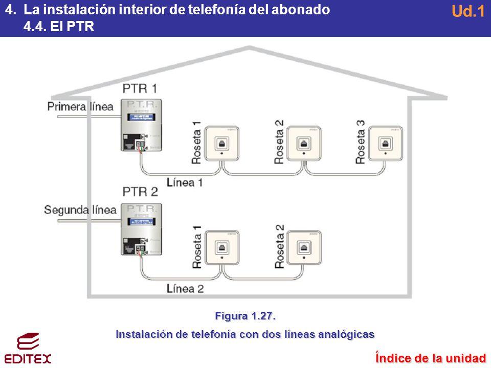 Instalación de telefonía con dos líneas analógicas