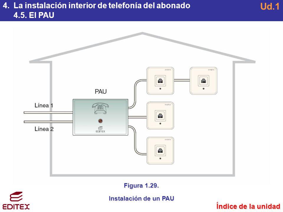 Ud.1 La instalación interior de telefonía del abonado 4.5. El PAU