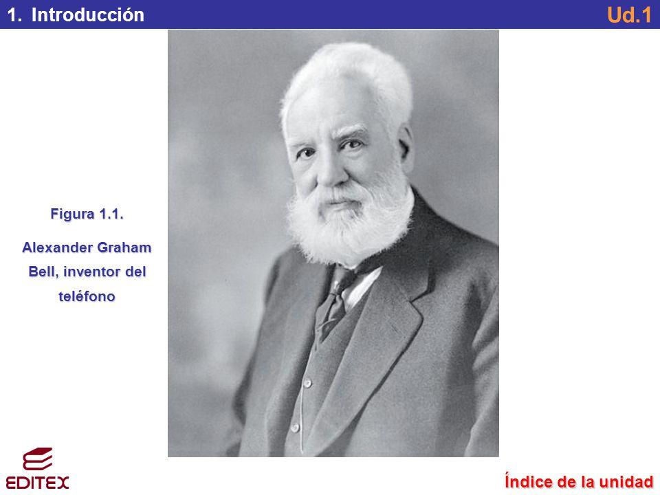 Alexander Graham Bell, inventor del teléfono