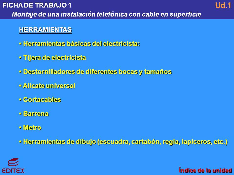 FICHA DE TRABAJO 1 Montaje de una instalación telefónica con cable en superficie. Ud.1. HERRAMIENTAS.