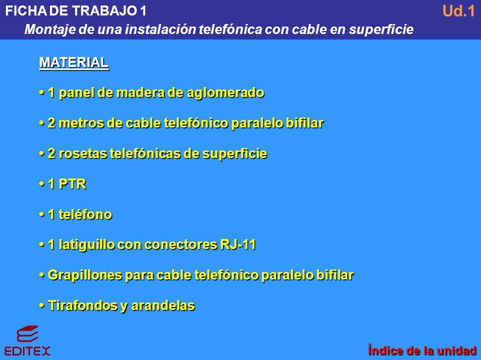 FICHA DE TRABAJO 1 Montaje de una instalación telefónica con cable en superficie. Ud.1. MATERIAL.