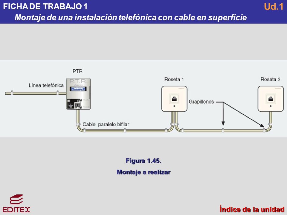 FICHA DE TRABAJO 1 Montaje de una instalación telefónica con cable en superficie. Ud.1. Figura 1.45.
