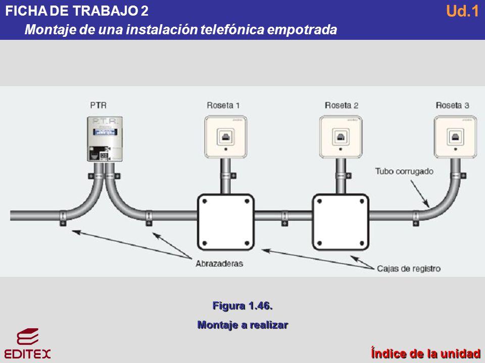 FICHA DE TRABAJO 2 Montaje de una instalación telefónica empotrada. Ud.1. Figura 1.46. Montaje a realizar.