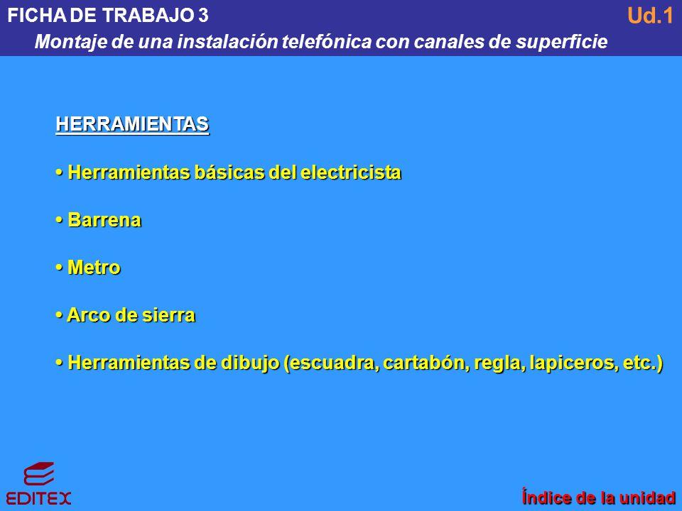 FICHA DE TRABAJO 3 Montaje de una instalación telefónica con canales de superficie. Ud.1. HERRAMIENTAS.