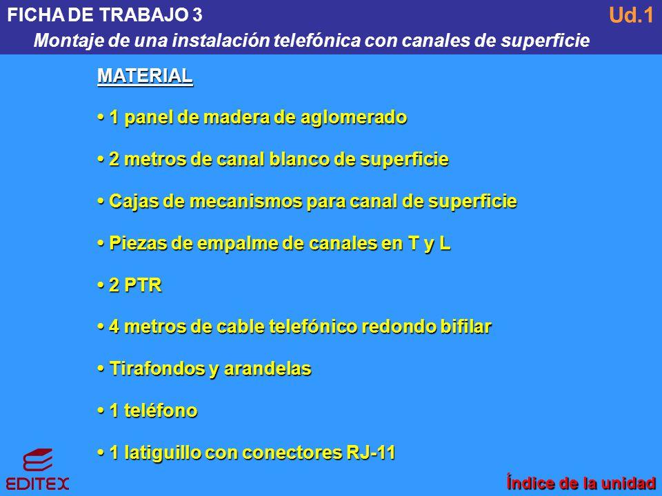FICHA DE TRABAJO 3 Montaje de una instalación telefónica con canales de superficie. Ud.1. MATERIAL.