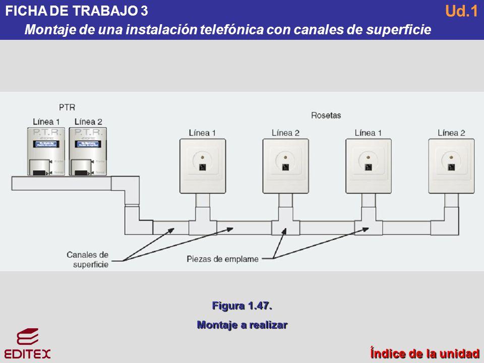 FICHA DE TRABAJO 3 Montaje de una instalación telefónica con canales de superficie. Ud.1. Figura 1.47.