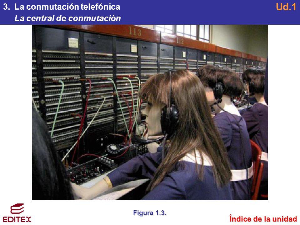 Ud.1 La conmutación telefónica La central de conmutación