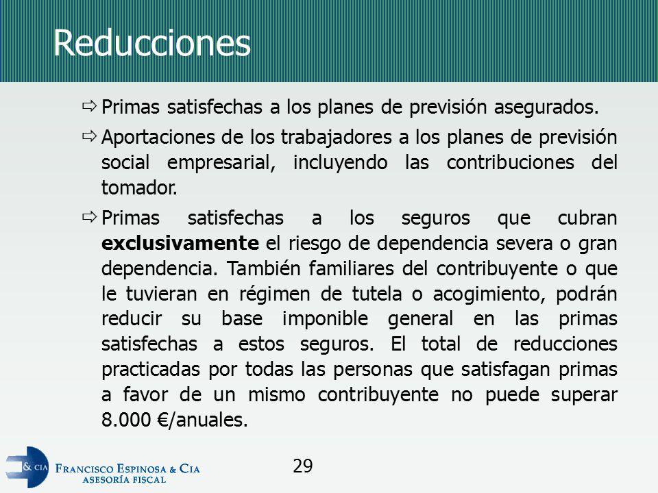 Reducciones Primas satisfechas a los planes de previsión asegurados.